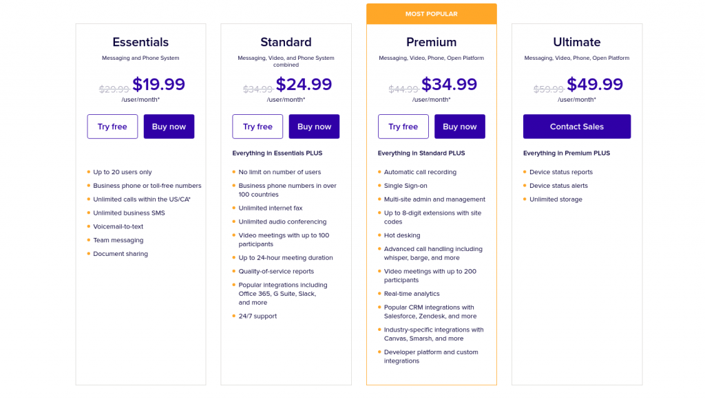 Ring Central Pricing Anually