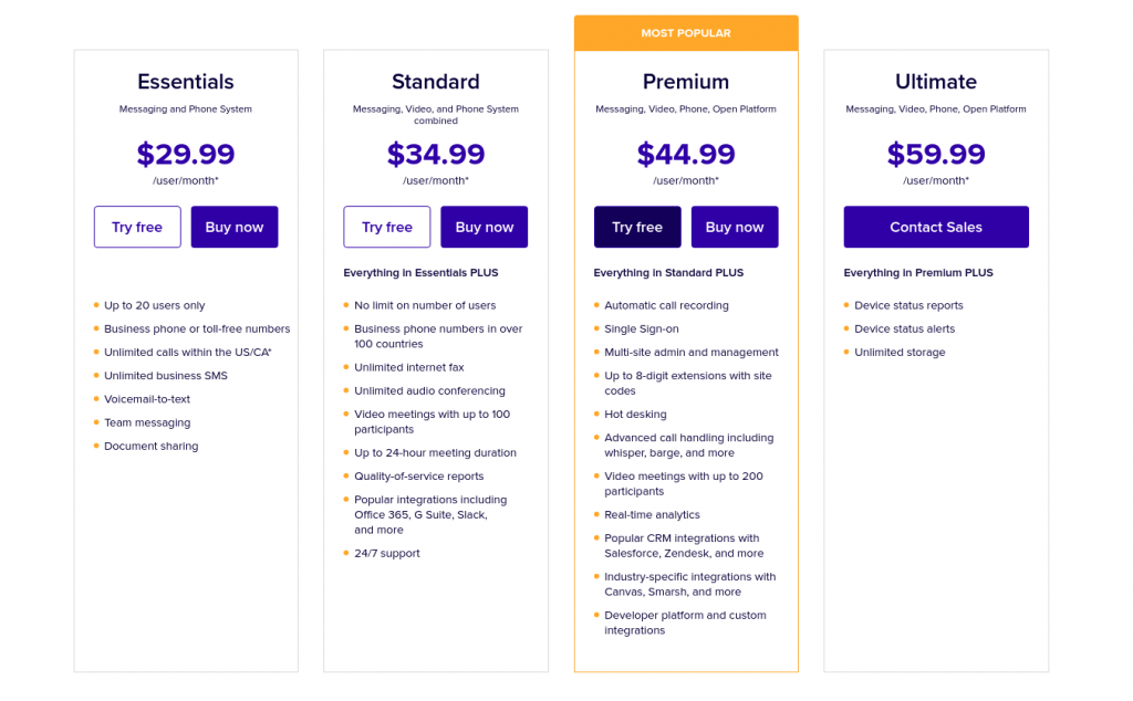 Ring Central Pricing Monthly